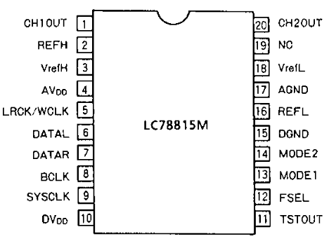 File:LC78815M-pinout.png