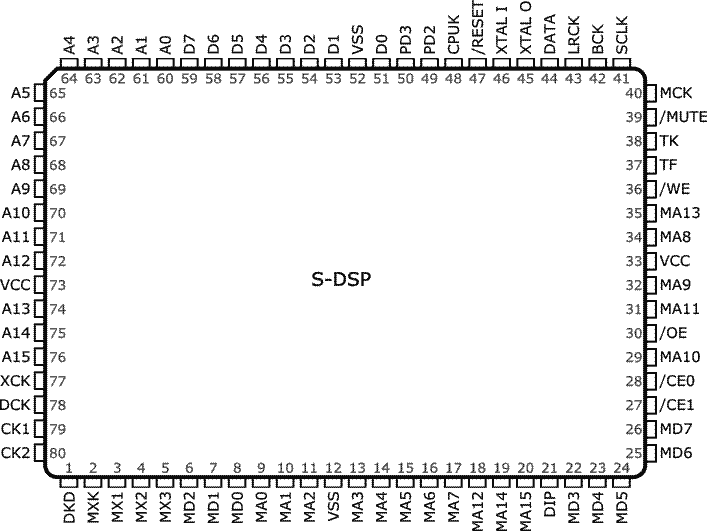 S-DSP-pinout.png