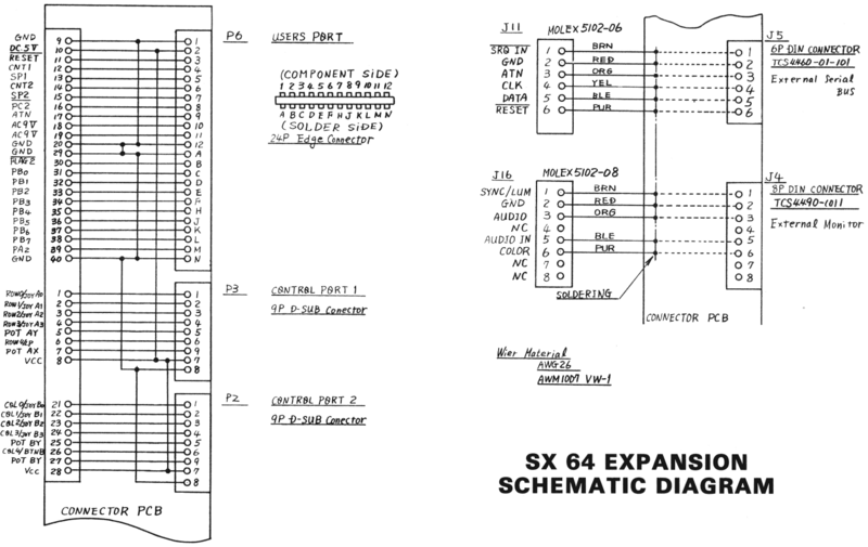 File:SX64-Expansion-Schematic.png